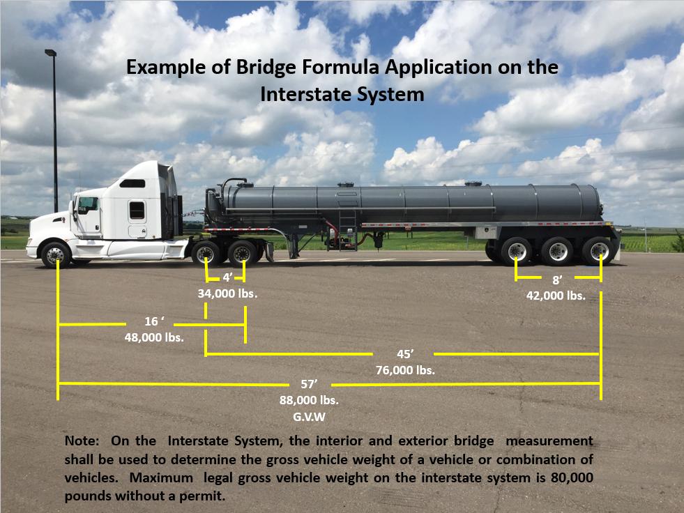 Semi Truck Weight : Nd truck weight calculator
